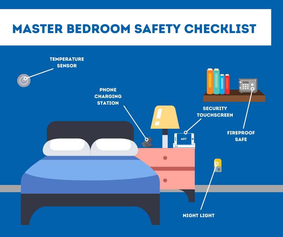 Master Bedroom Safety Checklist